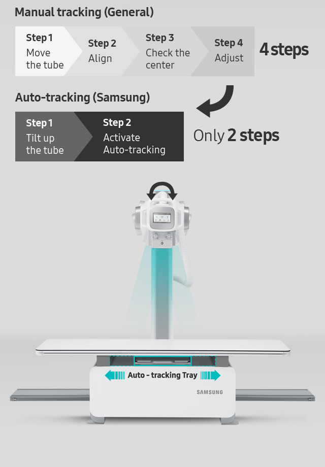 Auto-tracking Sample